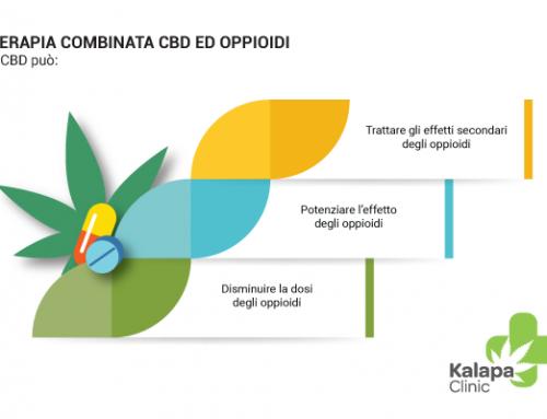 CBD vs. oppioidi