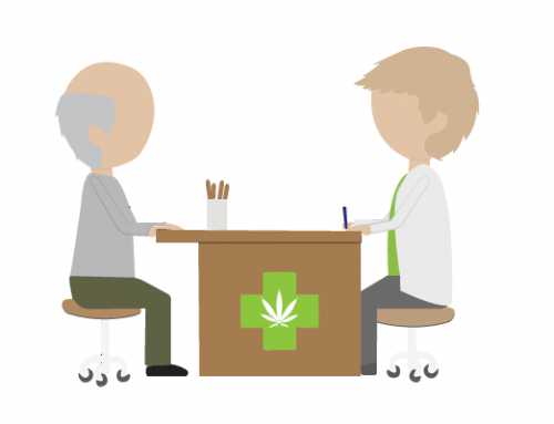 Safety and efficacy of cannabinoids treatment for elderly patients