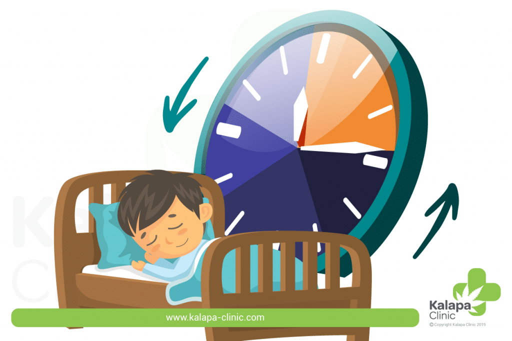 cannabis médical sur les cycles du sommeil-