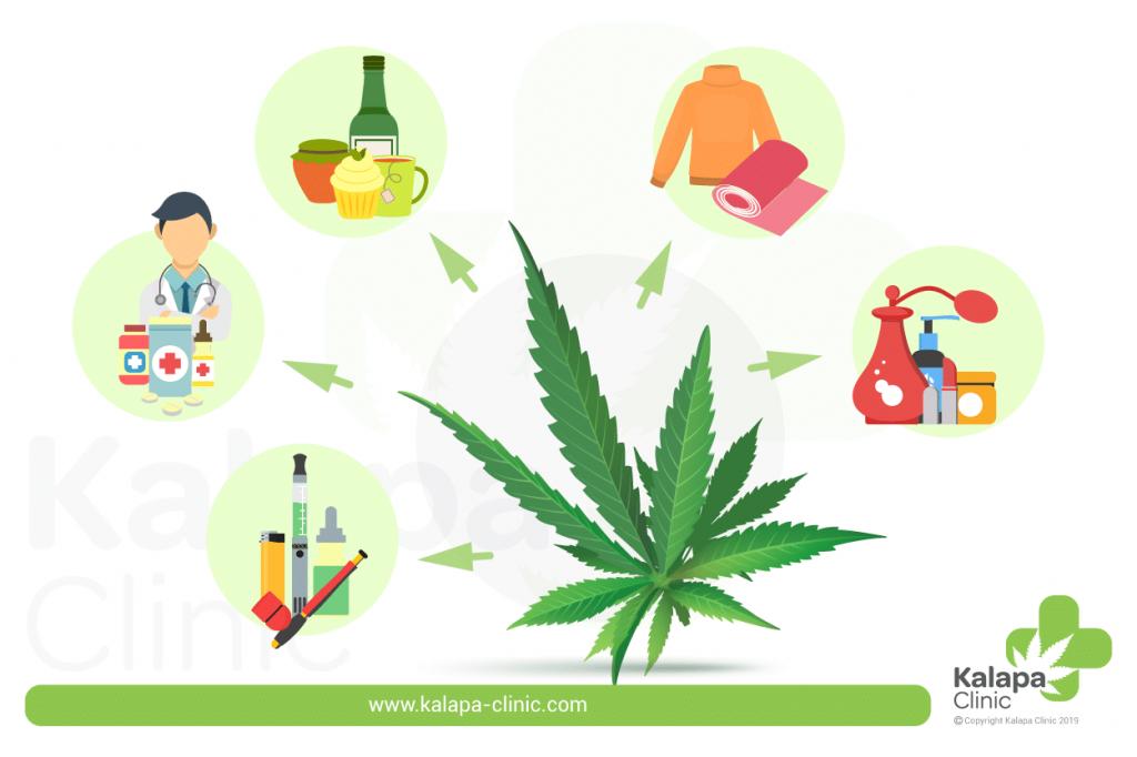 mercado del cannabis- cannabis market-marché du cannabis-Cannabismarkt