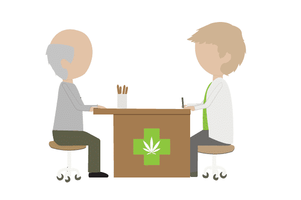 moleculas cannabinoides tratamiento