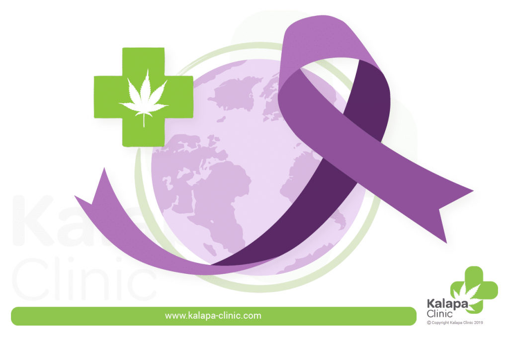 día mundial contra el cáncer- world cancer day -Giornata Mondiale del Cancro